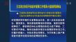 王文涛主持召开省应对疫情工作领导小组指挥部例会 迅速落实国家督导组反馈和省内大排查发现问题整改 扛起为全国两会召开创造良好疫情防控环境政治责任