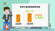 黑龙江清洁能源利用率创历史新高