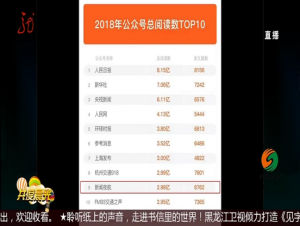 新闻夜航2018年中国微信500强年榜排名