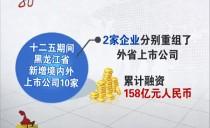 新闻联播20151226