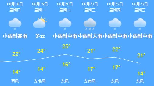 http://www.hljold.org.cn/shishangchaoliu/207284.html
