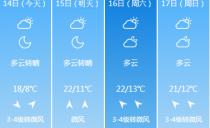 高小微:初霜冻࿓雨夹雪࿓要来了!未来几天的天气是这样的...