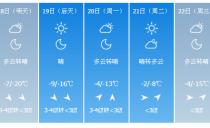 高小微:强冷空气又双叒来袭!哈尔滨最低气温将降至-20℃!