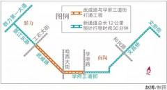 疏解四条主要线路、五大区域、两大环路交通,哈尔滨微循环畅通工程马上要做这些事