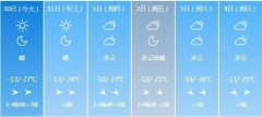 高小微:狂升10℃!我省的暖乎天儿来啦!