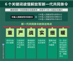 6个关键词读懂解放军新一代共同条令