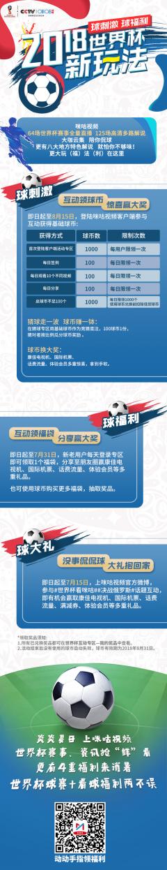 看球听球猜球一步到位,咪咕视频开启2018世界杯球迷福利时间