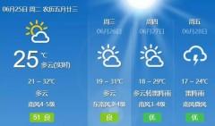 中考天气|今天哈尔滨有点热.....