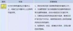 刚刚,黑龙江大部暴雨预报和地质灾害气象风险预警