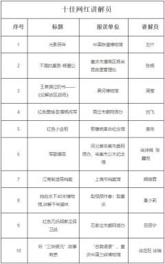 """新中国70年,镇馆之宝70件""""文物和档案故事网上征集活动评审结果公布!"""