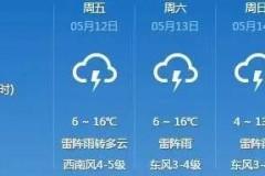 明起哈尔滨降温10℃ 连下4天雨,不过还有好消息...