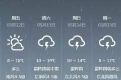 哈尔滨要连下五天雨,最低温不到十度!不过还有好消息!