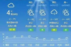 局部大雪?今天午后到夜間?剛剛,哈爾濱發布明顯雨雪天氣提示!省氣象臺也發布一個預警!