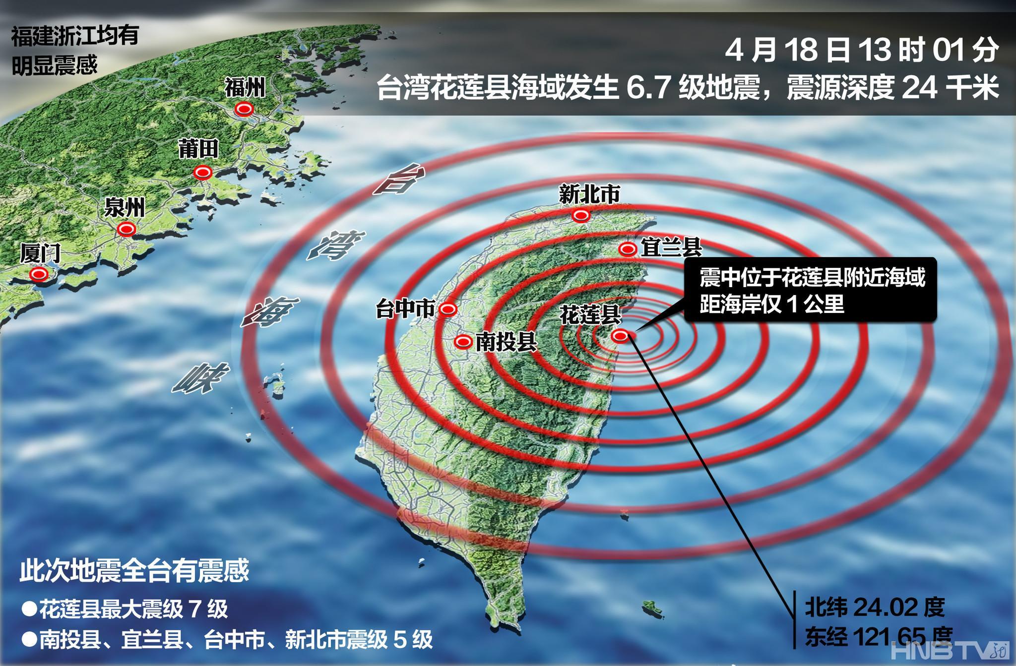 台湾花莲6.7级地震